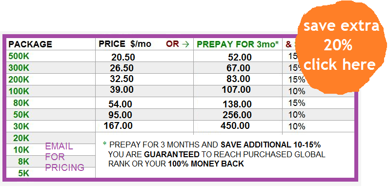 rank-pricing2014-1