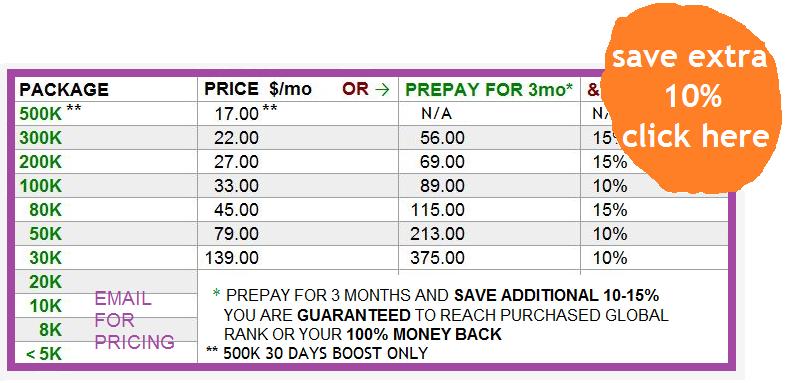 alexa rank improvement service pricing 2018